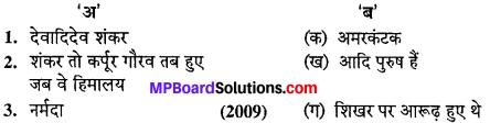 MP Board Class 10th Special Hindi Sahayak Vachan Solutions Chapter 1 लोकसंस्कृति की स्मृति रेखा नर्मदा img-1