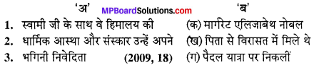 MP Board Class 10th Special Hindi Sahayak Vachan Solutions Chapter 5 भगिनी निवेदिता img-1
