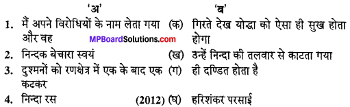 MP Board Class 10th Special Hindi Sahayak Vachan Solutions Chapter 6 निंदा रस img-1