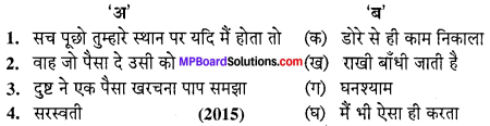 MP Board Class 10th Special Hindi Sahayak Vachan Solutions Chapter 9 रक्षाबंधन img-1