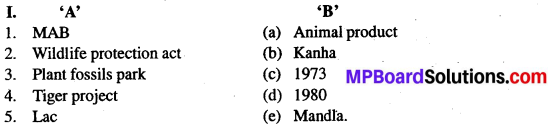 MP Board Class 12th Biology Solutions Chapter 15 Biodiversity And Conversation 1