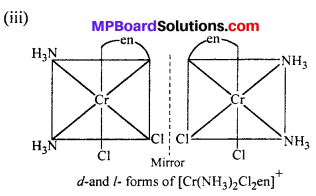MP Board Class 12th Chemistry Solutions Chapter 9 Coordination Compounds 18