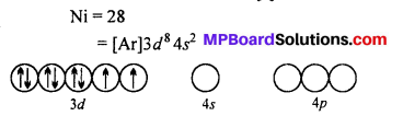 MP Board Class 12th Chemistry Solutions Chapter 9 Coordination Compounds 26