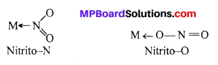 MP Board Class 12th Chemistry Solutions Chapter 9 Coordination Compounds 43