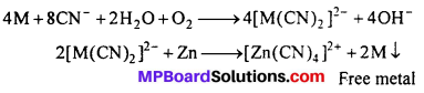 MP Board Class 12th Chemistry Solutions Chapter 9 Coordination Compounds 56