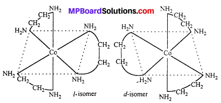 MP Board Class 12th Chemistry Solutions Chapter 9 Coordination Compounds 59