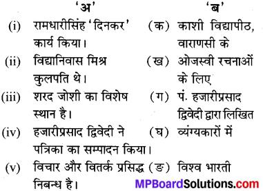 MP Board Class 9th Hindi Navneet लेखक परिचय 1