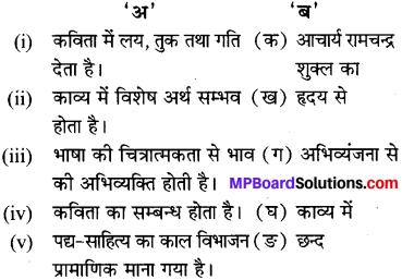 MP Board Class 9th Special Hindi कविता का स्वरूप एवं पद्य साहित्य का विकास 1