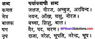 MP Board Class 11th Hindi Makrand Solutions Chapter 1 कवितावली img-1