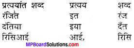 MP Board Class 11th Hindi Makrand Solutions Chapter 1 कवितावली img-2