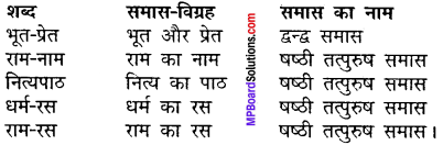 MP Board Class 11th Hindi Makrand Solutions Chapter 13 धर्म की झाँकी img-1