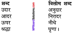 MP Board Class 11th Hindi Makrand Solutions Chapter 13 धर्म की झाँकी img-2