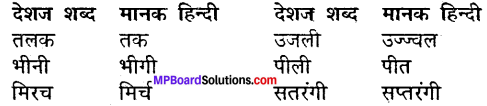 MP Board Class 11th Hindi Makrand Solutions Chapter 4 ग्राम-श्री img-1
