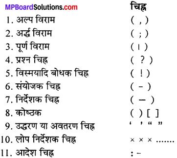 MP Board Class 11th Special Hindi विराम चिह्नों का उपयोग img 1