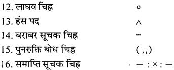 MP Board Class 11th Special Hindi विराम चिह्नों का उपयोग img 2