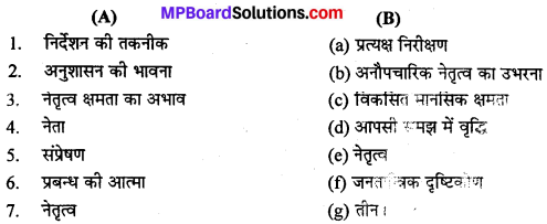 MP Board Class 12th Business Studies Important Questions Chapter 7 निर्देशन IMAGE - 1