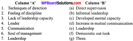 MP Board Class 12th Business Studies Important Questions Chapter 7 Directing image - 1