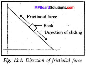 MP Board Class 8th Science Solutions Chapter 12 Friction 1