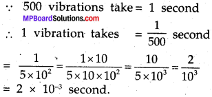 MP Board Class 8th Science Solutions Chapter 13 Sound 1