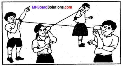 MP Board Class 8th Science Solutions Chapter 13 Sound 3