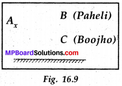 MP Board Class 8th Science Solutions Chapter 16 Light 9