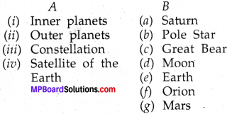 MP Board Class 8th Science Solutions Chapter 17 Stars and The Solar System 1