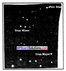 MP Board Class 8th Science Solutions Chapter 17 Stars and The Solar System 3