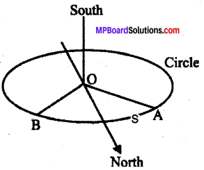 MP Board Class 8th Science Solutions Chapter 17 Stars and The Solar System 8