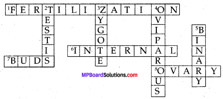 Mp Board Solution Class 8 Science Chapter 9
