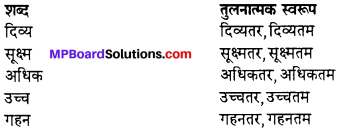 MP Board Class 12th Hindi Swati Solutions गद्य Chapter 10 रंगोली img-1