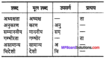 MP Board Class 12th Hindi Swati Solutions गद्य Chapter 4 अध्यक्ष महोदय img-1