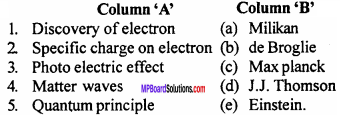MP Board 12th Physics Important Questions Chapter 11 Dual Nature of Radiation and Matter 3