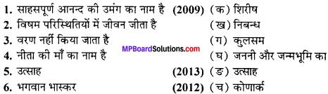 MP Board Class 11th Hindi Swati Solutions गद्य महत्त्वपूर्ण वस्तुनिष्ठ प्रश्न img-1
