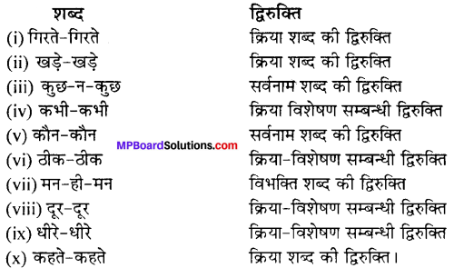 MP Board Class 11th Hindi Swati Solutions गद्य Chapter 5 नीरा img-1