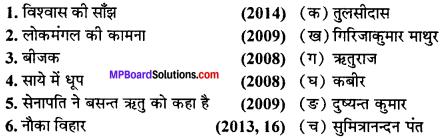 MP Board Class 11th Hindi Swati Solutions पद्य महत्त्वपूर्ण वस्तुनिष्ठ प्रश्न img-1