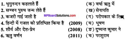 MP Board Class 11th Hindi Swati Solutions पद्य महत्त्वपूर्ण वस्तुनिष्ठ प्रश्न img-2