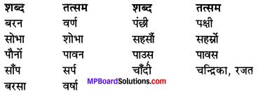 MP Board Class 11th Hindi Swati Solutions पद्य Chapter 5 प्रकृति-चित्रण img-1