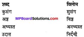 MP Board Class 12th Hindi Swati Solutions पद्य Chapter 4 नीति-काव्य img-1
