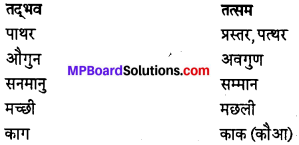 MP Board Class 12th Hindi Swati Solutions पद्य Chapter 4 नीति-काव्य img-2