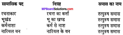 MP Board Class 12th Hindi Swati Solutions पद्य Chapter 10 विविधा-2 img-1