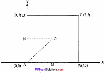 MP Board Class 11th Maths Important Questions Chapter 11 Conic Sections 4