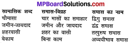 MP Board Class 10th Hindi Vasanti Solutions Chapter 15 माटी वाली img-1