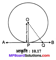 MP Board Class 10th Maths Solutions Chapter 10 वृत्त Additional Questions 1