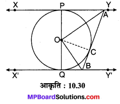 MP Board Class 10th Maths Solutions Chapter 10 वृत्त Additional Questions 15