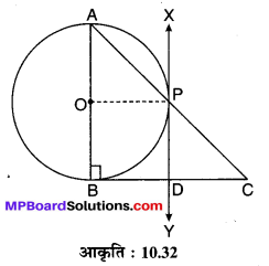 MP Board Class 10th Maths Solutions Chapter 10 वृत्त Additional Questions 17