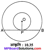 MP Board Class 10th Maths Solutions Chapter 10 वृत्त Additional Questions 20