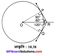 MP Board Class 10th Maths Solutions Chapter 10 वृत्त Additional Questions 23