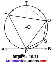 MP Board Class 10th Maths Solutions Chapter 10 वृत्त Additional Questions 5