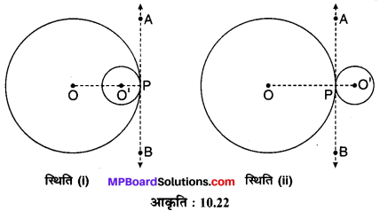 MP Board Class 10th Maths Solutions Chapter 10 वृत्त Additional Questions 6