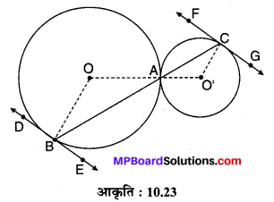 MP Board Class 10th Maths Solutions Chapter 10 वृत्त Additional Questions 7